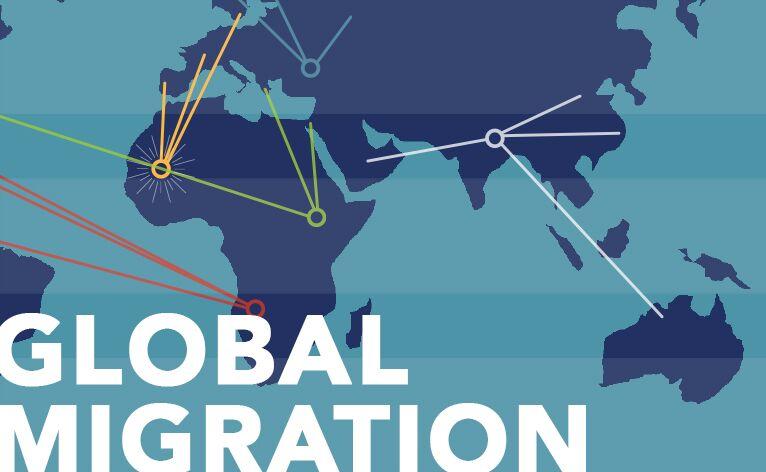 global_migration
