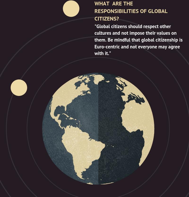 Global Citizenship feature