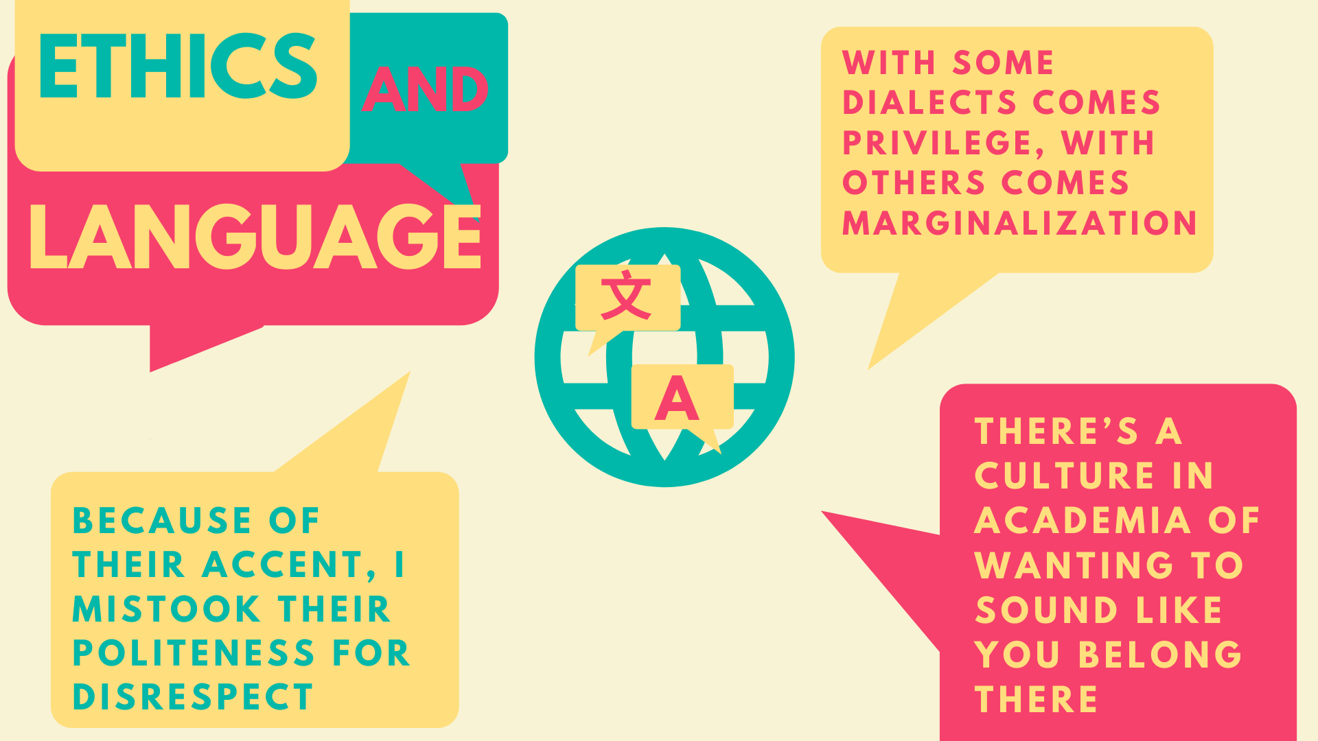 """A graphic containing three colorful speech bubbles with a globe at the center. The quotes in the speech bubbles, taken from this week's couching, are as follows: """"Because of their accent, I mistook their politeness for disrespect"""", """"With some dialects comes privilege, with others comes marginalization"""", and """"There's a culture in academia of wanting to sound like you belong there""""."""